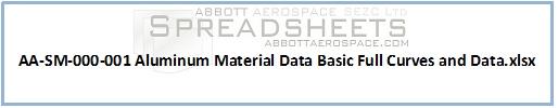 AA-SM-000-001 Aluminum Material Data