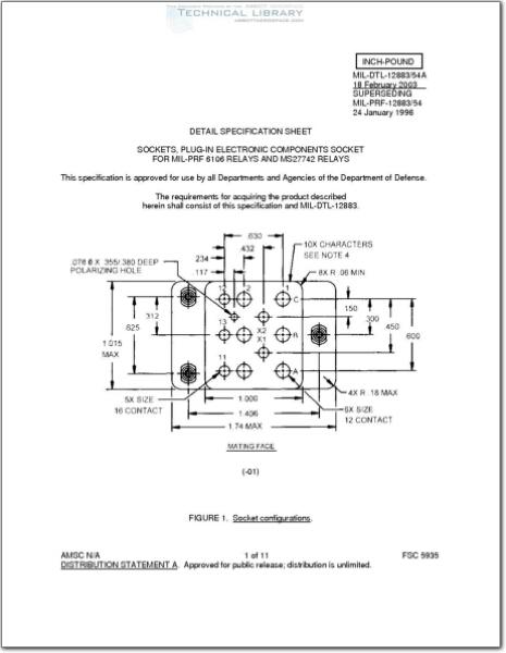 MIL-DTL-12883ss54