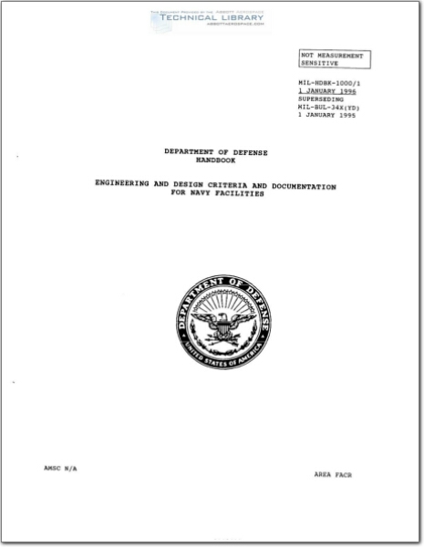 Mil Hdbk 844a Abbott Aerospace Sezc Ltd