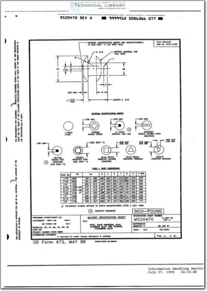 Ms20426 Abbott Aerospace Sezc Ltd