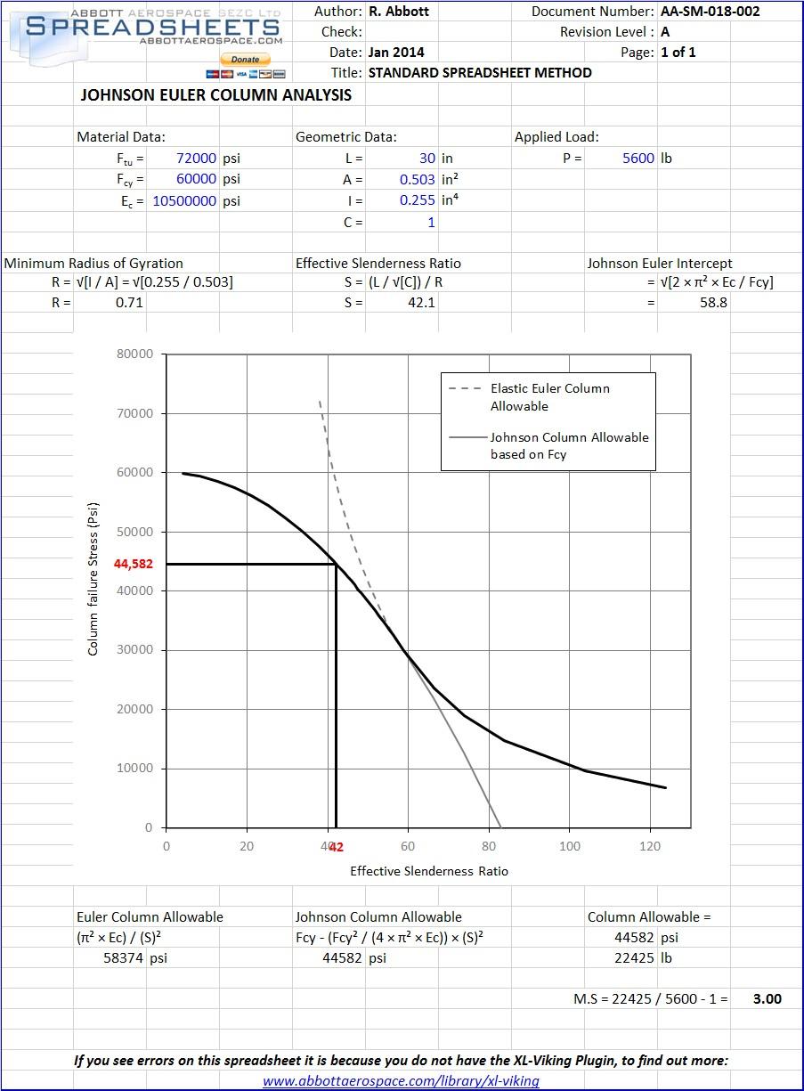AA-SM-018-002
