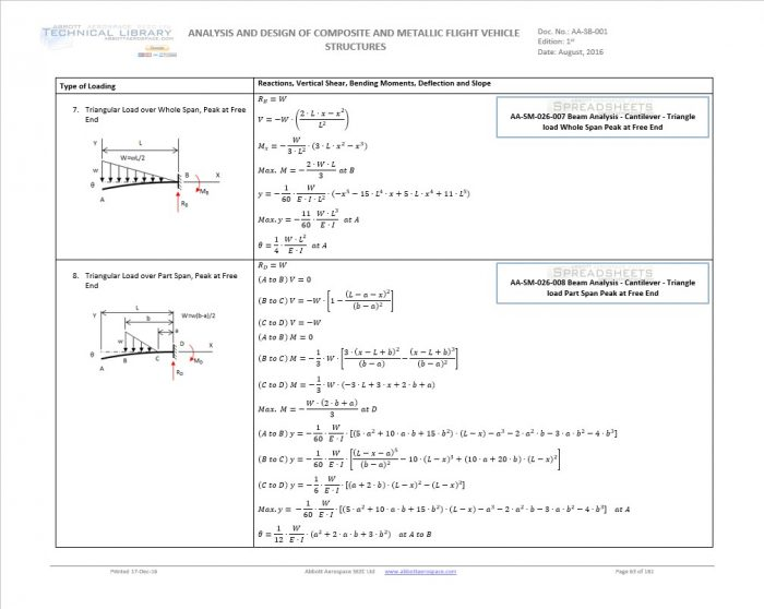 Textbook - Beam Equations