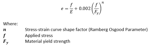 Simplified Ramberg Osgood Equation