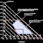 Composite Bearing Analysis