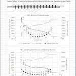 Splice Fastener Distribution Spreadsheet Correction